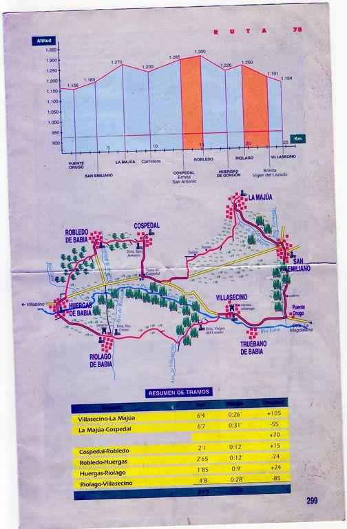 ruta pueblos de babia